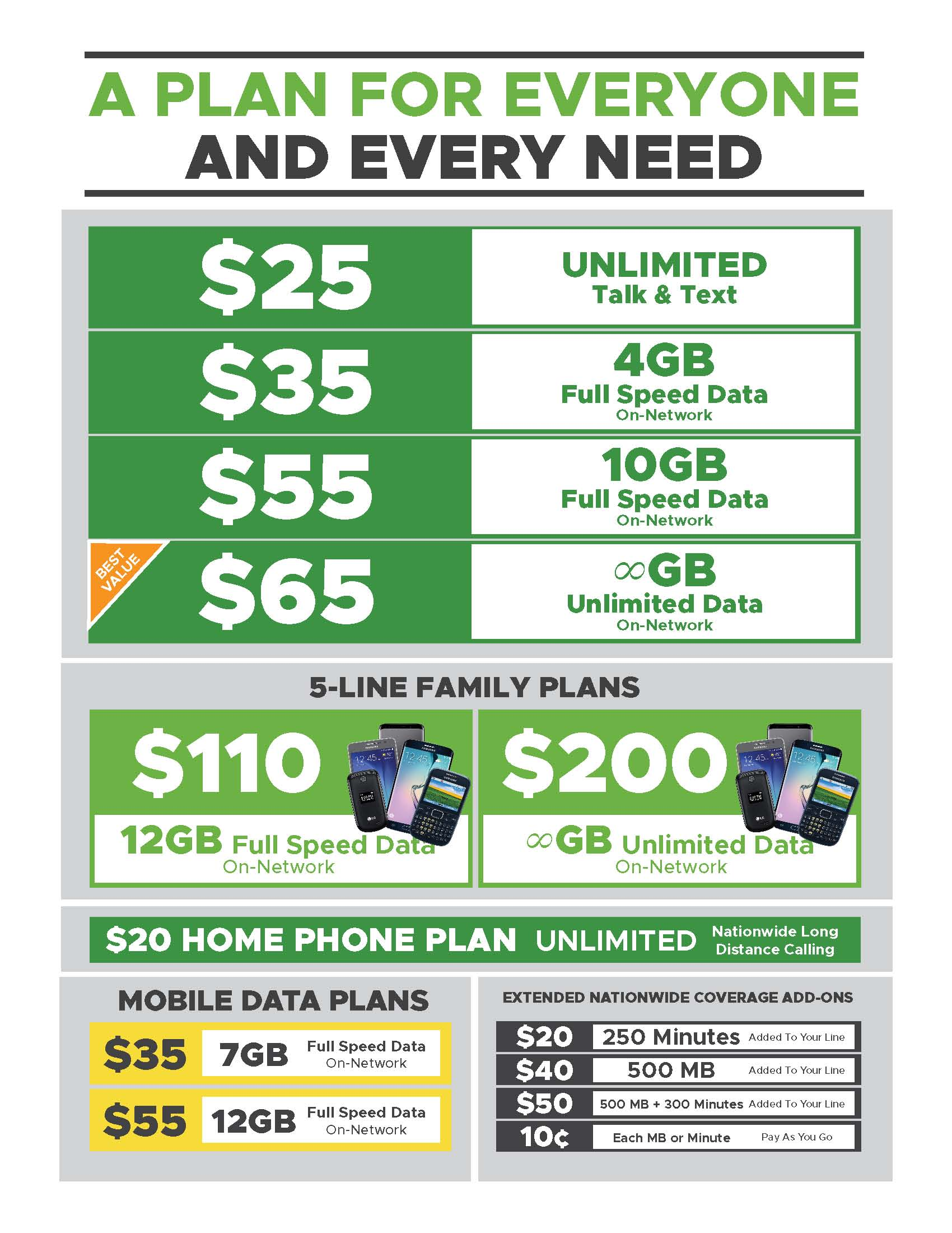 Data Plan for Every Need